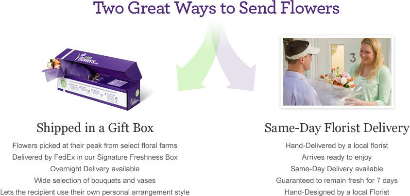 Two Ways to Send Flowers